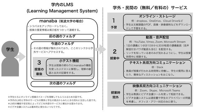 筑波大学(文系) manaba  例.jpg